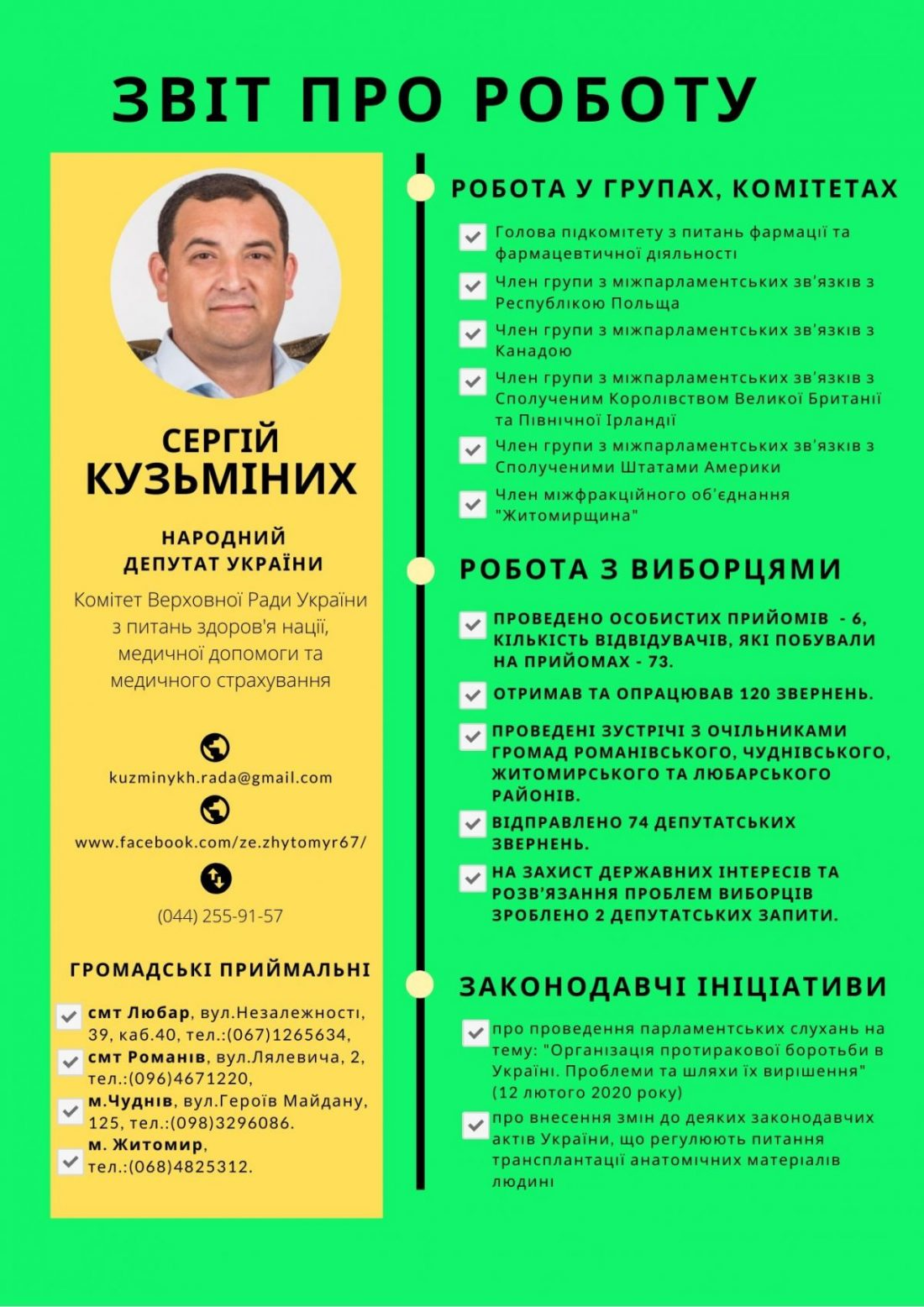 Кузьміних С.В.,2019