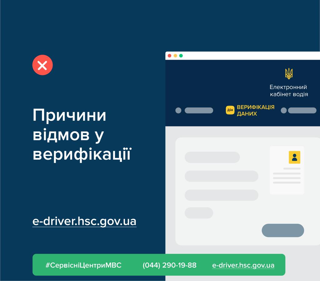 Що робити, коли в «Дії» некоректно відображається водійське посвідчення: алгоритм дій
