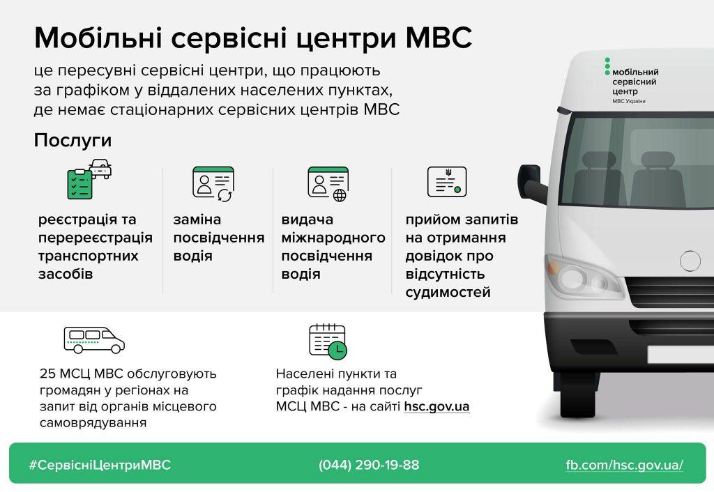 Перереєструвати авто й обміняти посвідчення водія: в Чуднів приїде мобільний сервісний центр МВС